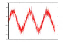 sin(x)+N(0,0.25)