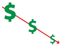 Слабый доллар