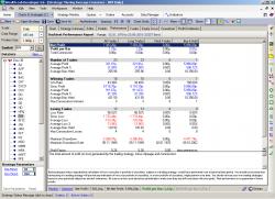 Пример интерфейса Wealth-Lab